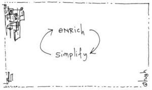 Enrich, Simplify (c) Hugh MacLeod